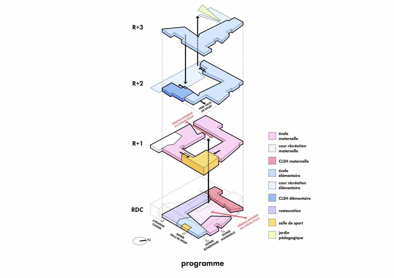 07_schemas-programme