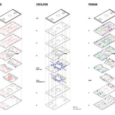 Diagrams tianjin mvrdv library circulation program