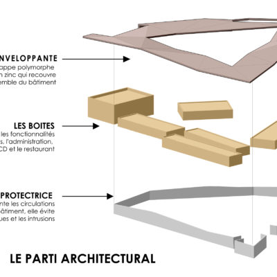 © Spirale Architecture
